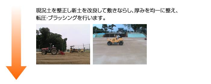 千葉県四街道市 フットサルコート経過画像