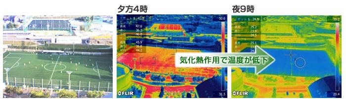 サーモグラフィーによる表面温度比較画像04