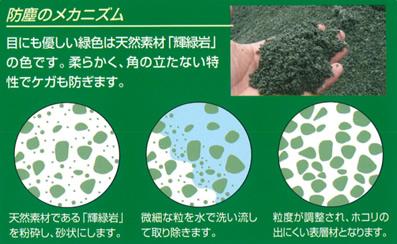 ほこりが出にくい理由「防塵のメカニズム」protection画像04