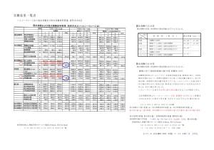 ヘルシークレー工法 透水・保水試験データ0001
