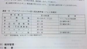 プロクターニードル 基準表