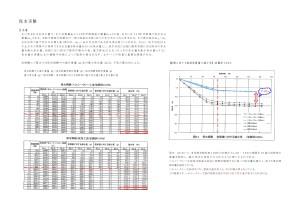ヘルシークレー工法 透水・保水試験データ0003