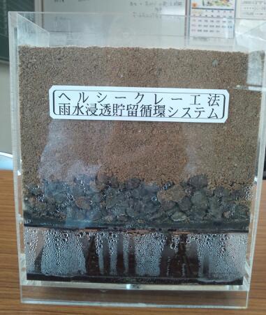 雨水浸透貯留循環工法(室内サンプル)