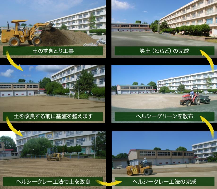 笑土(わらど)の施工の流れ①土のすきとり工事②土を改良する前に基盤を整えます③ヘルシークレー工法で土を改良④ヘルシークレー工法の完成⑤ヘルシーグリーンを散布⑥笑土(わらど)の完成